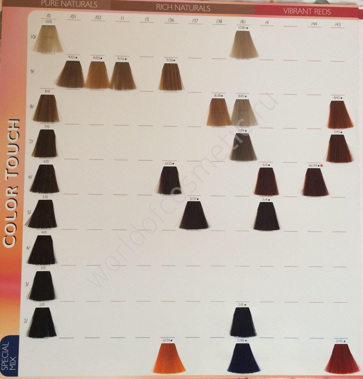 Цветовая палитра оттенков Велла Колестон Всё о красоте 25