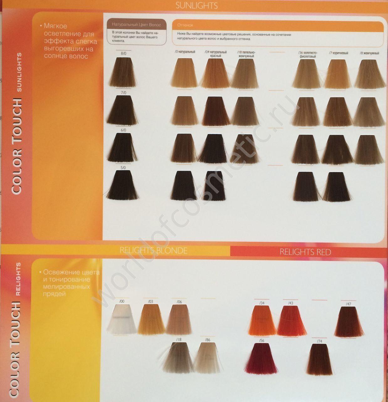 Колортач краска для волос отзывы