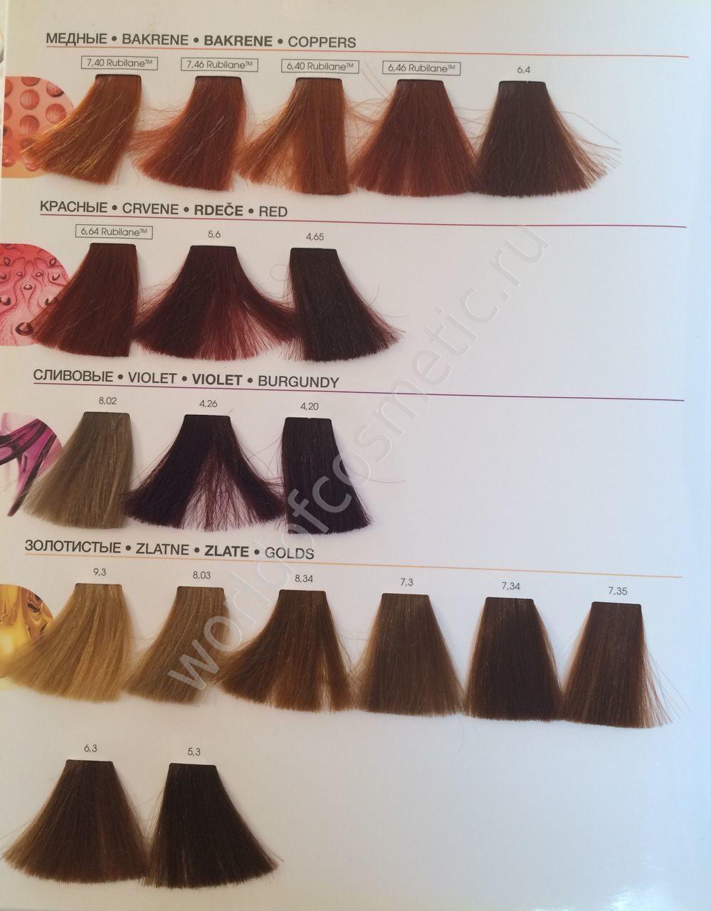 Краски для волос wella палитра цветов фото